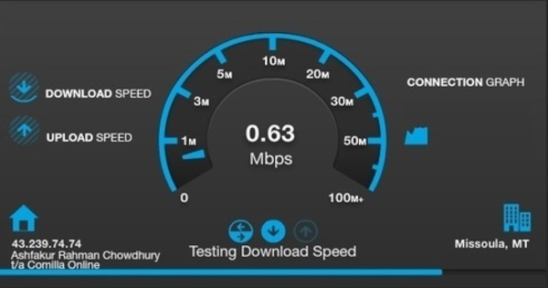 Broadband Speed Test Online
