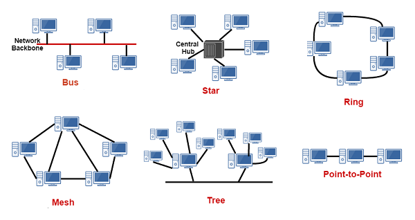 Computer network topology outline system zone computer network topology publicscrutiny Gallery